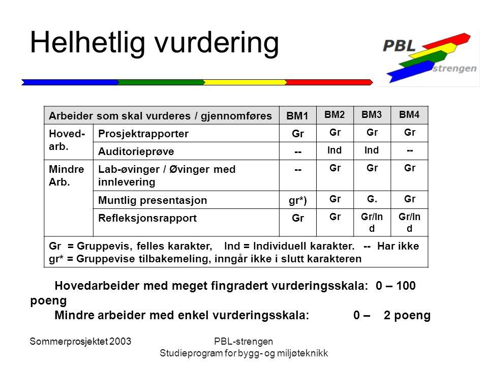 Sommerprosjektet 2003PBL-strengen Studieprogram for bygg- og miljøteknikk Helhetlig vurdering Arbeider som skal vurderes / gjennomføresBM1 BM2BM3BM4 H