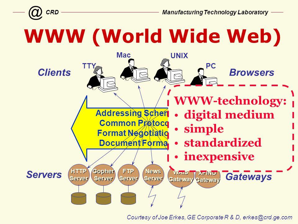 elektronisk Informasjonsteknologi Stormaskin: sentralisert Minimaskin: desentralisert Arbeidsstasjon: personlig Lokalnett : samarbeid Globalnett:kunnskapsrom