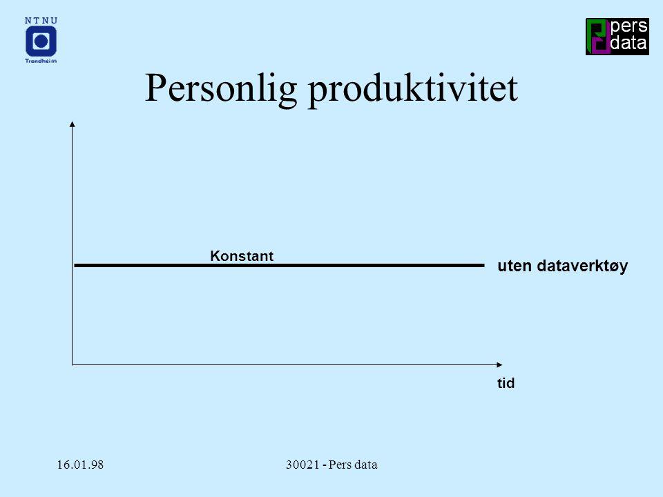 16.01.9830021 - Pers data Personlig produktivitet uten dataverktøy tid Konstant