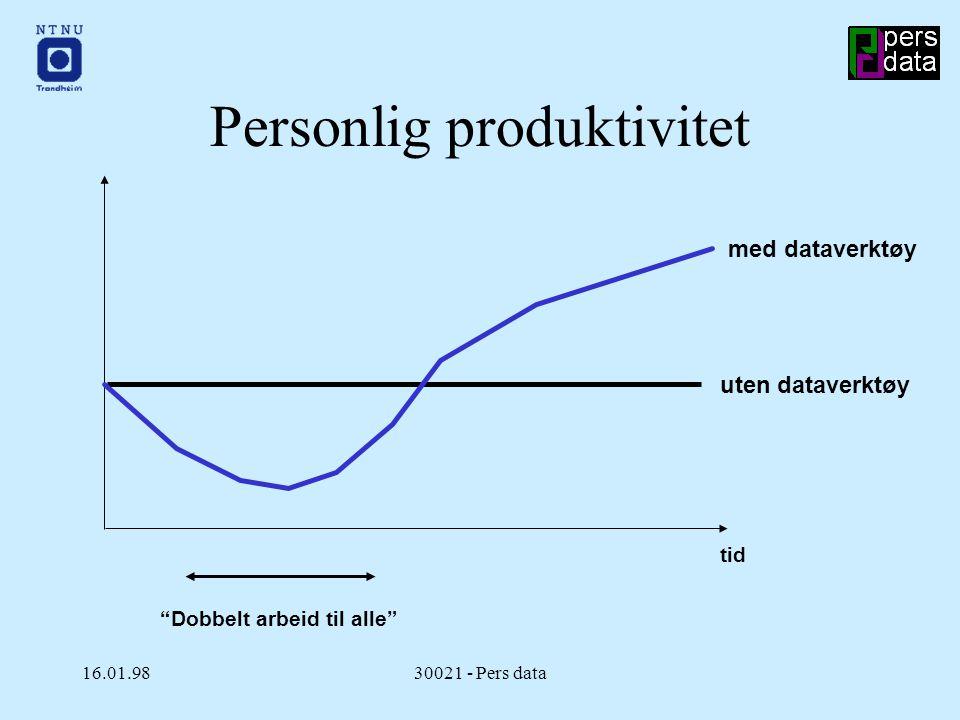 16.01.9830021 - Pers data Personlig produktivitet med dataverktøy uten dataverktøy tid Dobbelt arbeid til alle