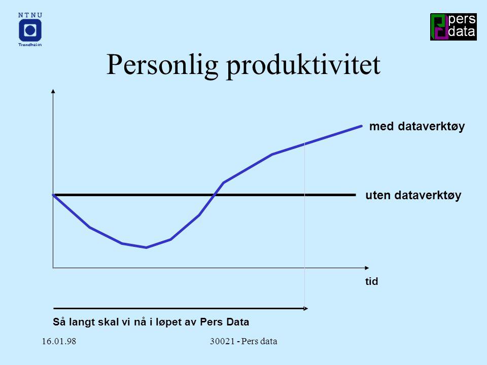 16.01.9830021 - Pers data Personlig produktivitet med dataverktøy uten dataverktøy tid Så langt skal vi nå i løpet av Pers Data