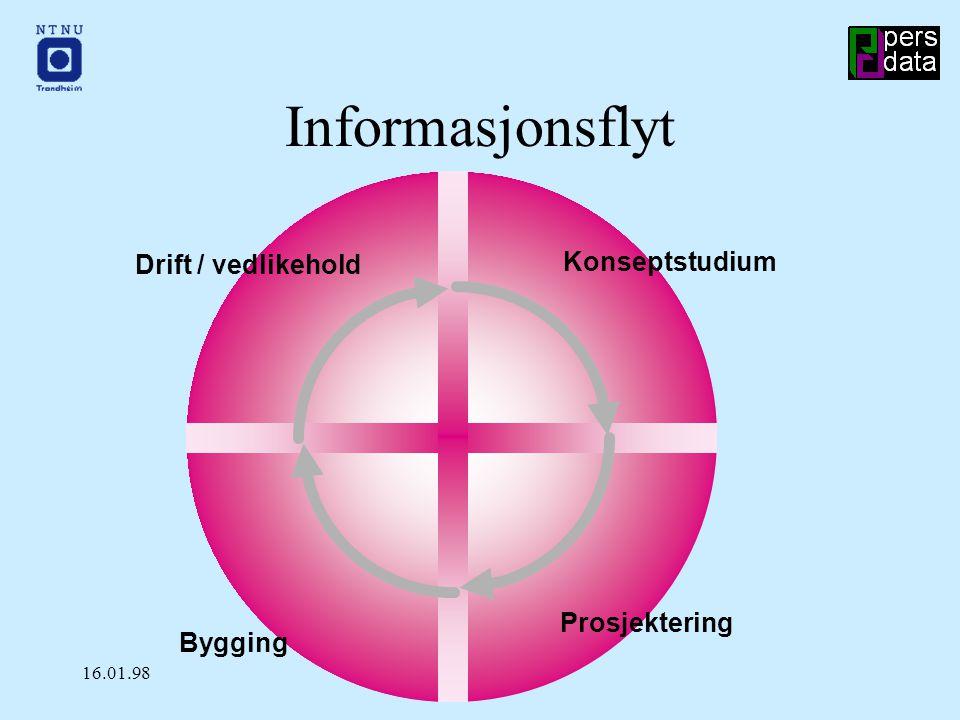 16.01.9830021 - Pers data Informasjonsflyt Konseptstudium Prosjektering Bygging Drift / vedlikehold