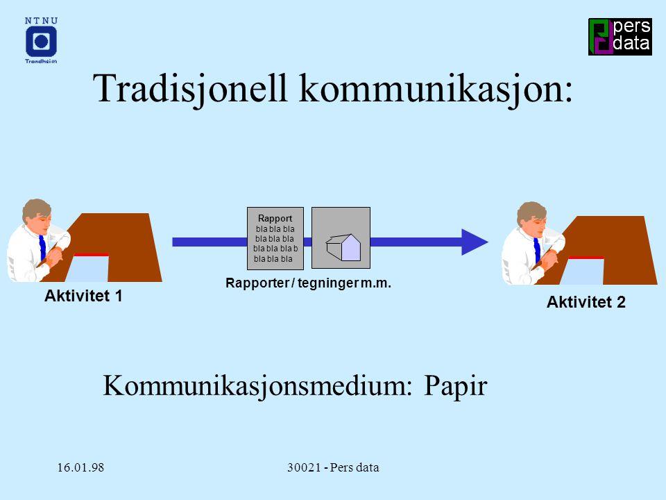 16.01.9830021 - Pers data Tradisjonell kommunikasjon: Aktivitet 1 Aktivitet 2 Rapport bla bla bla bla bla bla b bla bla bla Rapporter / tegninger m.m.