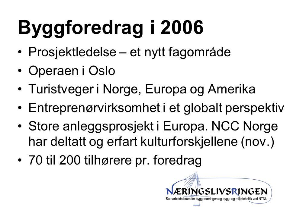 Byggforedrag i 2006 Prosjektledelse – et nytt fagområde Operaen i Oslo Turistveger i Norge, Europa og Amerika Entreprenørvirksomhet i et globalt perspektiv Store anleggsprosjekt i Europa.
