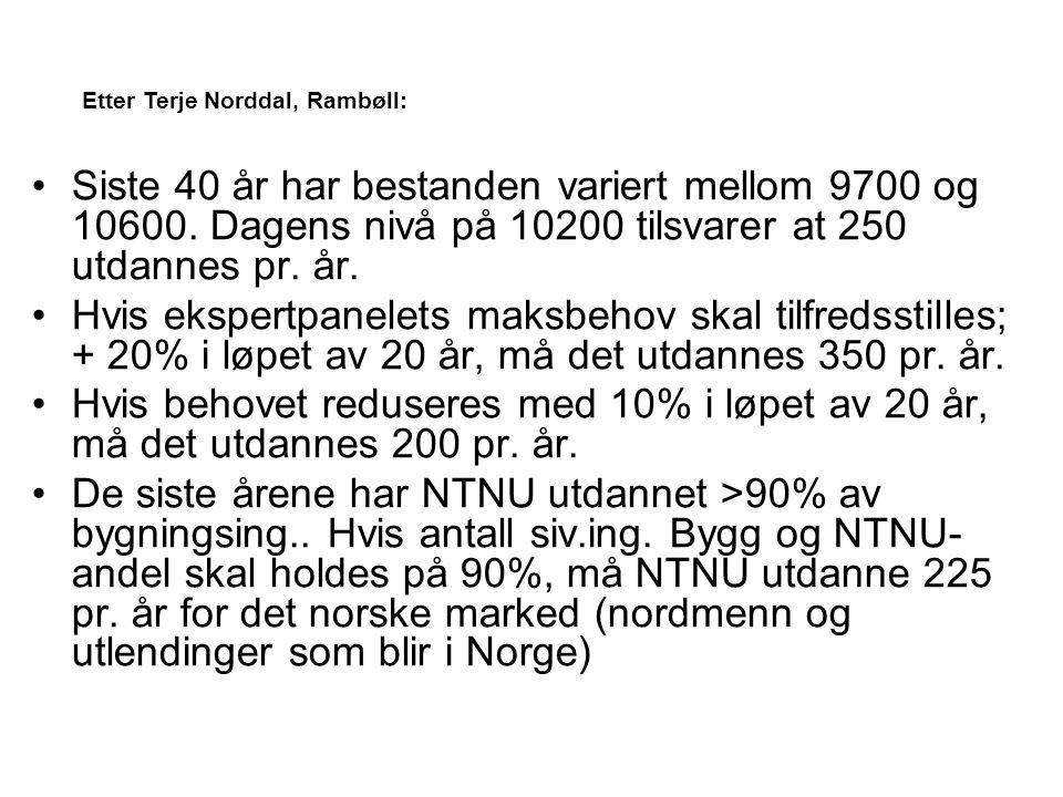 Etter Terje Norddal, Rambøll: Siste 40 år har bestanden variert mellom 9700 og 10600.