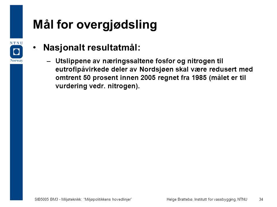 """SIB5005 BM3 - Miljøteknikk: """"Miljøpolitikkens hovedlinjer""""Helge Brattebø, Institutt for vassbygging, NTNU 34 Mål for overgjødsling Nasjonalt resultatm"""