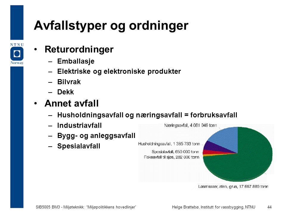 """SIB5005 BM3 - Miljøteknikk: """"Miljøpolitikkens hovedlinjer""""Helge Brattebø, Institutt for vassbygging, NTNU 44 Avfallstyper og ordninger Returordninger"""