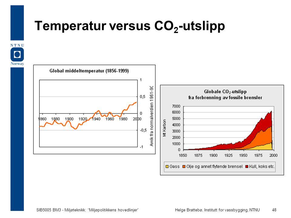 """SIB5005 BM3 - Miljøteknikk: """"Miljøpolitikkens hovedlinjer""""Helge Brattebø, Institutt for vassbygging, NTNU 48 Temperatur versus CO 2 -utslipp"""