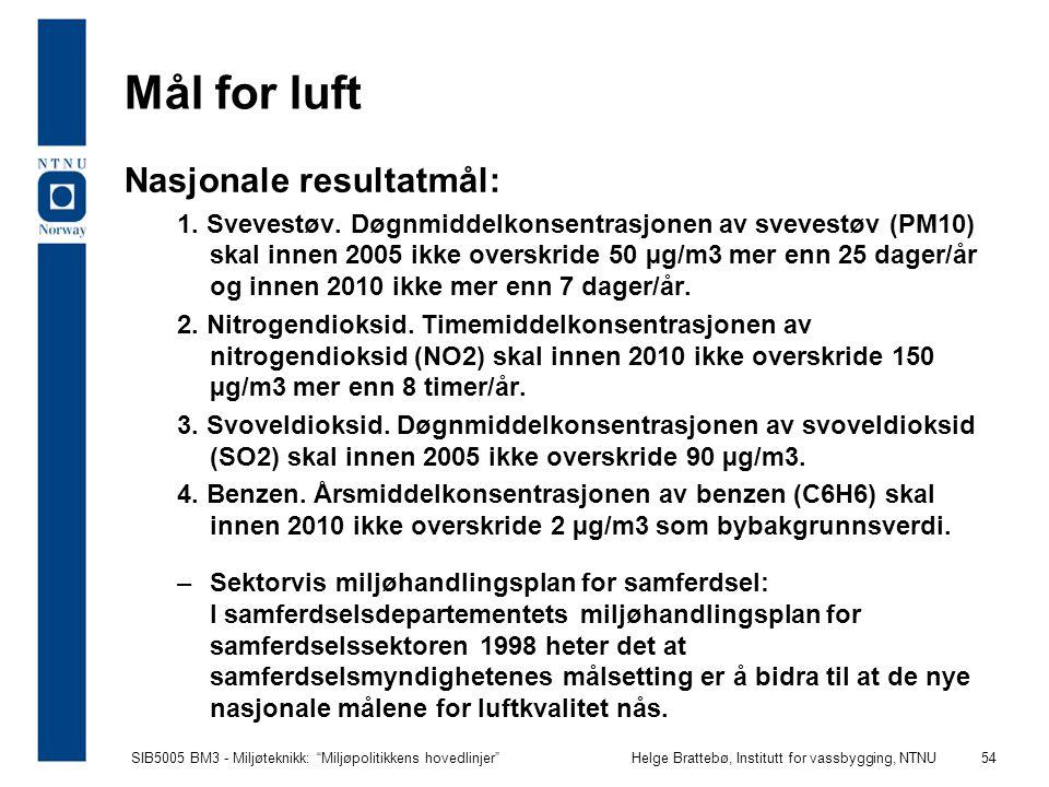 """SIB5005 BM3 - Miljøteknikk: """"Miljøpolitikkens hovedlinjer""""Helge Brattebø, Institutt for vassbygging, NTNU 54 Mål for luft Nasjonale resultatmål: 1. Sv"""