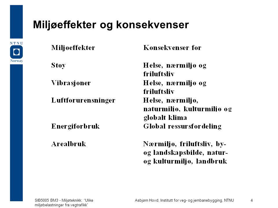 SIB5005 BM3 - Miljøteknikk: Ulike miljøbelastninger fra vegtrafikk Asbjørn Hovd, Institutt for veg- og jernbanebygging, NTNU 45 Utgangsnivå Lette kjøretøy: L Aekv,lette =73.5 + 25 lg (V/50) for V > 40 km/t L Aekv, lette = 71.1 for 30 < V < 40 (km/t) L Aekv,10m =L Aekv, lette + 10 lg (N lette /T) Tunge kjøretøy: L Aekv, tunge =80.5 + 30 lg (V/50) for 50 < V < 90 km/t L Aekv, tunge =80.5 for 30 < V <50 km/t L Aekv,10m =L Aekv, tunge + 10 lg (N tunge /T) hvor N = antall tunge og lette kjøretøy i løpet av tiden T (sek)