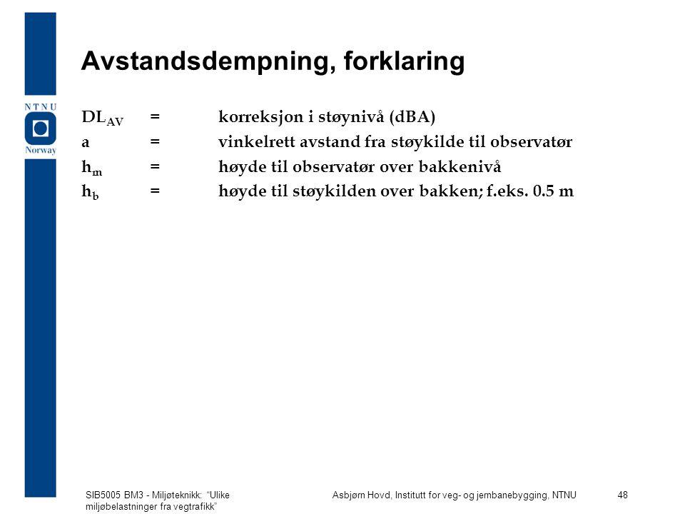 SIB5005 BM3 - Miljøteknikk: Ulike miljøbelastninger fra vegtrafikk Asbjørn Hovd, Institutt for veg- og jernbanebygging, NTNU 48 Avstandsdempning, forklaring DL AV =korreksjon i støynivå (dBA) a=vinkelrett avstand fra støykilde til observatør h m =høyde til observatør over bakkenivå h b =høyde til støykilden over bakken; f.eks.