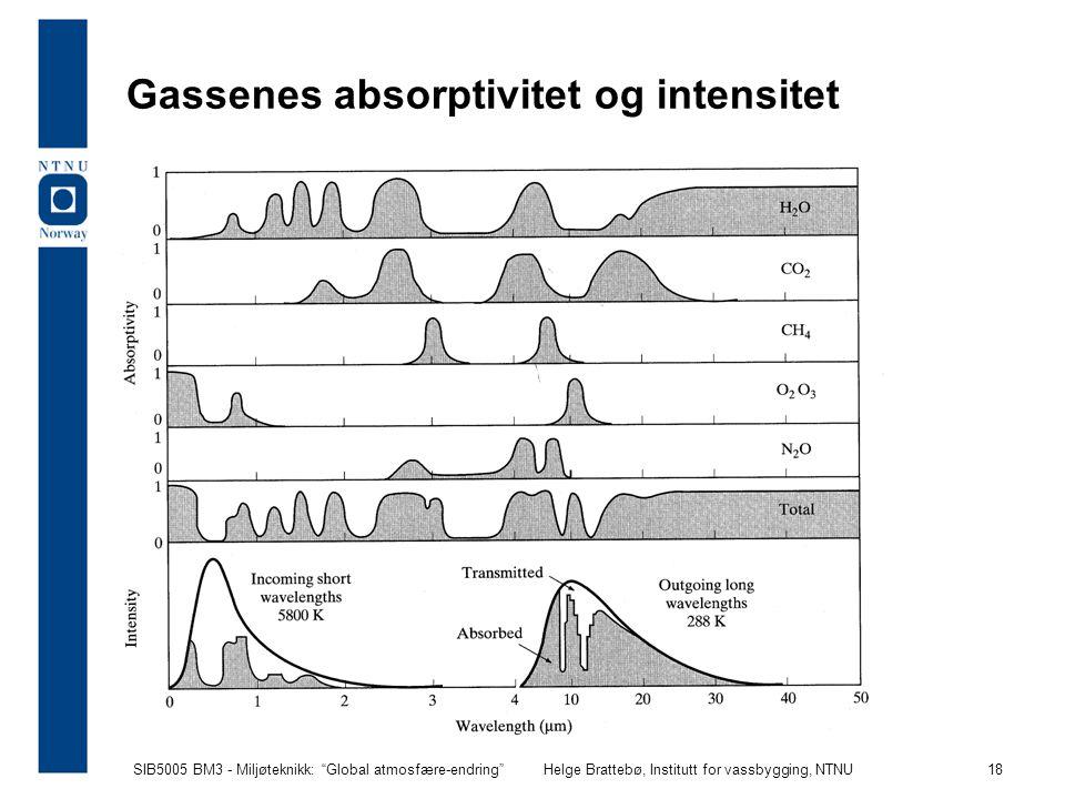 """SIB5005 BM3 - Miljøteknikk: """"Global atmosfære-endring""""Helge Brattebø, Institutt for vassbygging, NTNU 18 Gassenes absorptivitet og intensitet"""