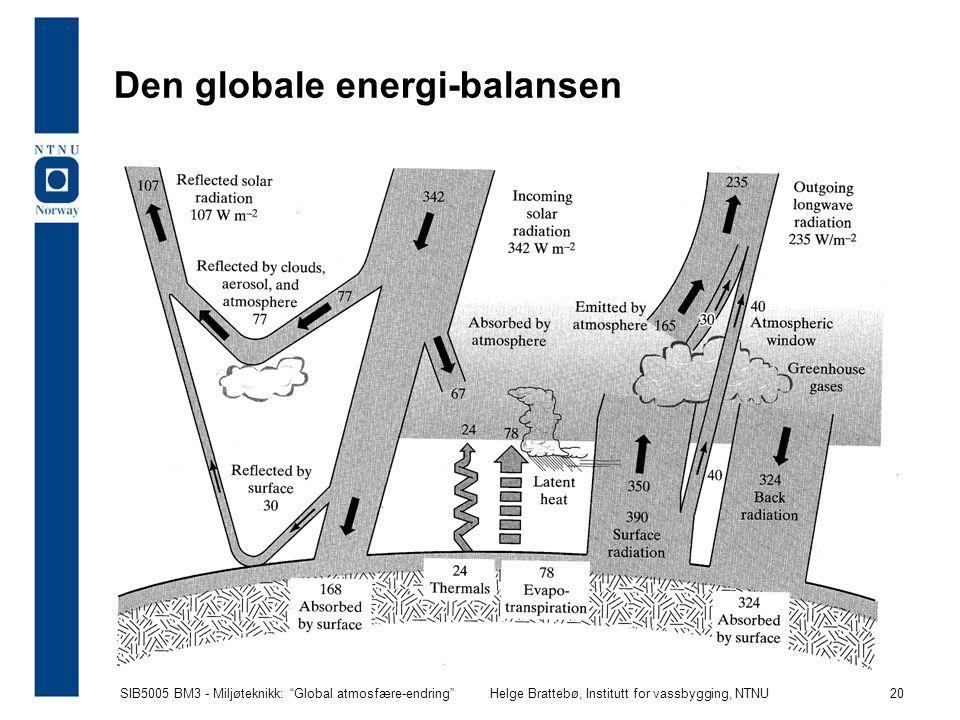 """SIB5005 BM3 - Miljøteknikk: """"Global atmosfære-endring""""Helge Brattebø, Institutt for vassbygging, NTNU 20 Den globale energi-balansen"""
