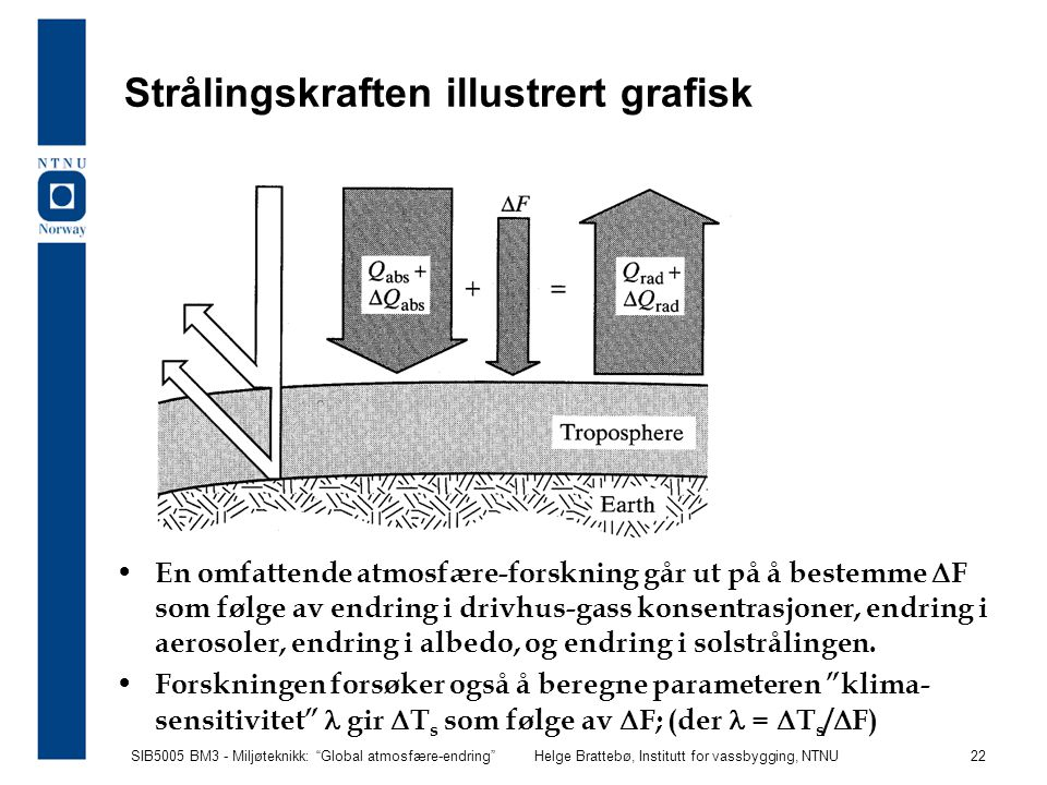 """SIB5005 BM3 - Miljøteknikk: """"Global atmosfære-endring""""Helge Brattebø, Institutt for vassbygging, NTNU 22 Strålingskraften illustrert grafisk En omfatt"""