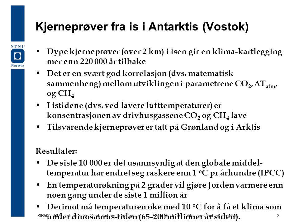SIB5005 BM3 - Miljøteknikk: Global atmosfære-endring Helge Brattebø, Institutt for vassbygging, NTNU 9 Global temperaturendring de siste 140 år Siden 1910 har middeltemperaturen økt med 0,6 o C Økningen har vært særlig stor siden 1975