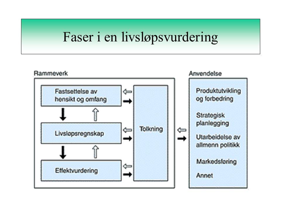 Funksjonell enhet Definisjon: Kvantifisert prestasjon for et produktsystem til bruk som en referanseenhet i en livsløpsvurdering