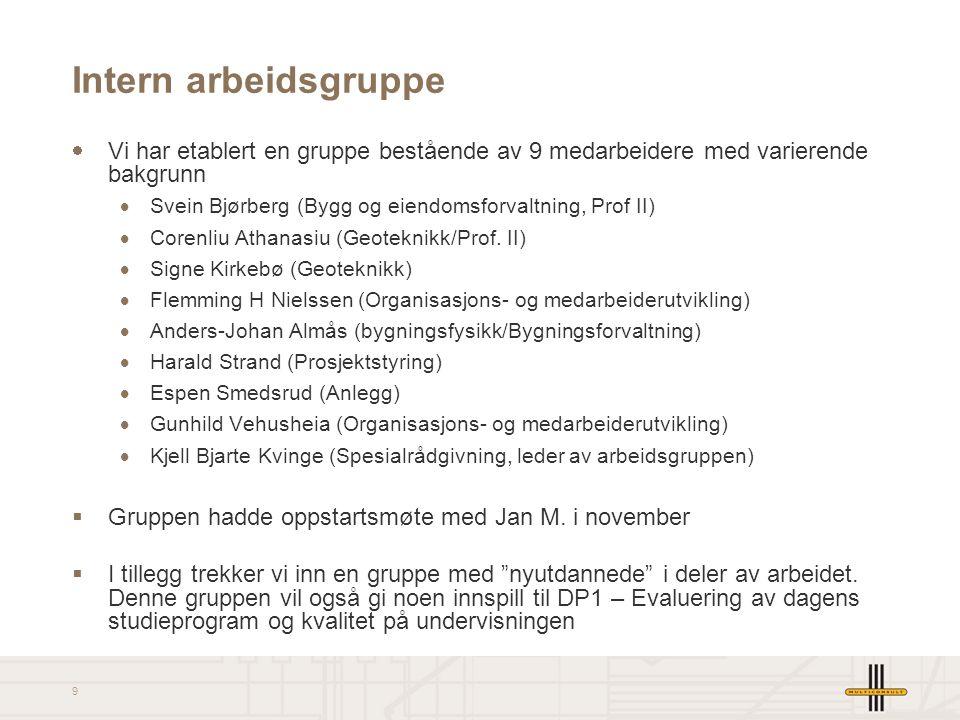 9 Intern arbeidsgruppe  Vi har etablert en gruppe bestående av 9 medarbeidere med varierende bakgrunn  Svein Bjørberg (Bygg og eiendomsforvaltning, Prof II)  Corenliu Athanasiu (Geoteknikk/Prof.