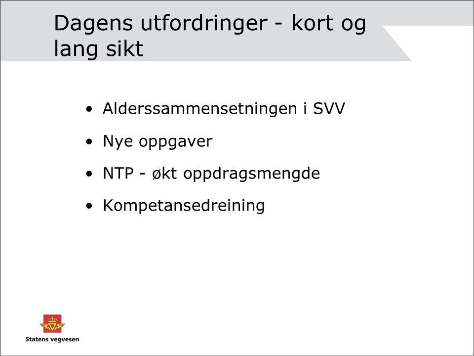 Dagens utfordringer - kort og lang sikt Alderssammensetningen i SVV Nye oppgaver NTP - økt oppdragsmengde Kompetansedreining