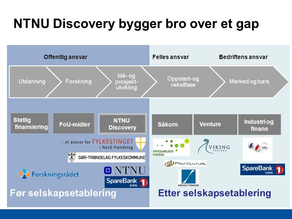Resultater 2006-2009 NTNU har på 40 år skapt nesten 300 spin-off bedrifter.
