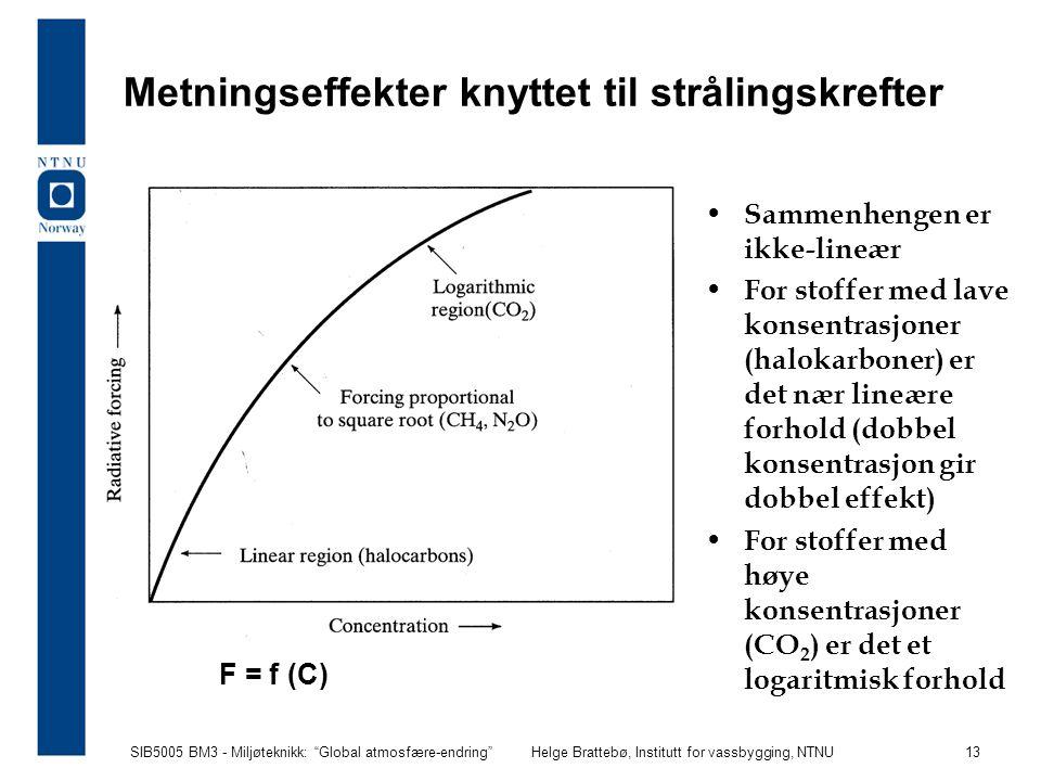 """SIB5005 BM3 - Miljøteknikk: """"Global atmosfære-endring""""Helge Brattebø, Institutt for vassbygging, NTNU 13 Metningseffekter knyttet til strålingskrefter"""