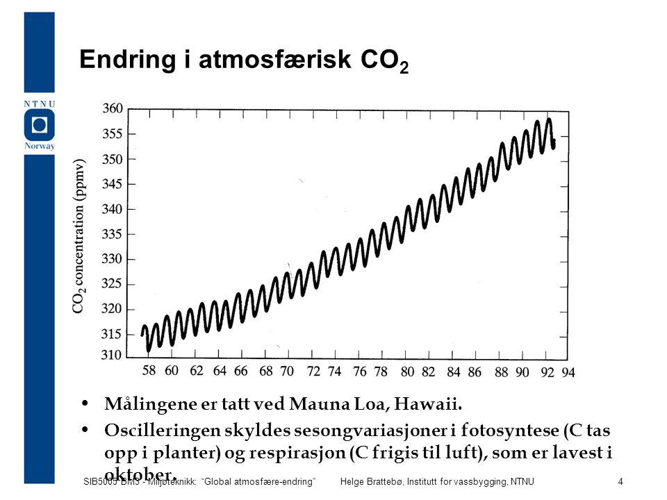 """SIB5005 BM3 - Miljøteknikk: """"Global atmosfære-endring""""Helge Brattebø, Institutt for vassbygging, NTNU 4 Endring i atmosfærisk CO 2 Målingene er tatt v"""