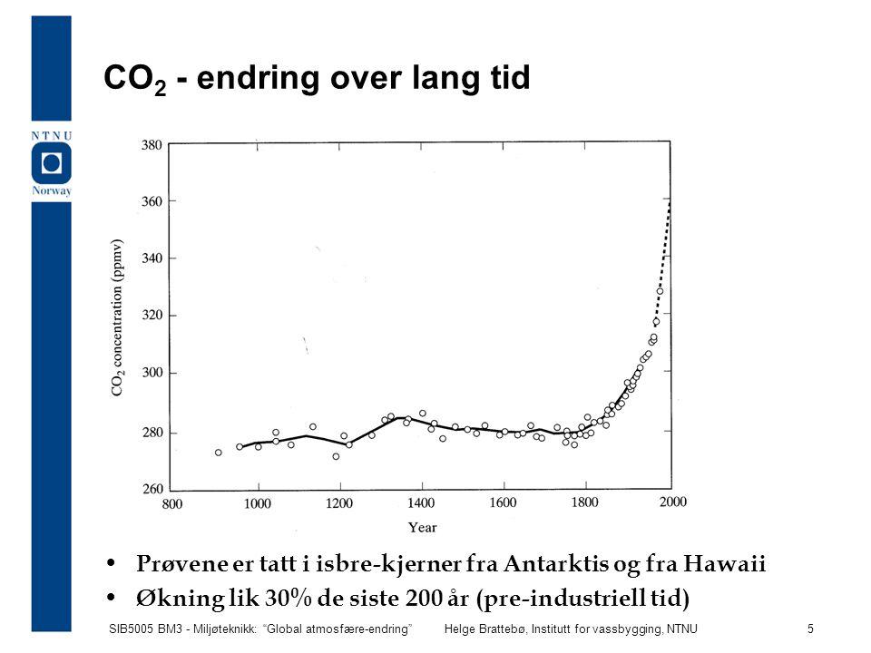 """SIB5005 BM3 - Miljøteknikk: """"Global atmosfære-endring""""Helge Brattebø, Institutt for vassbygging, NTNU 5 CO 2 - endring over lang tid Prøvene er tatt i"""