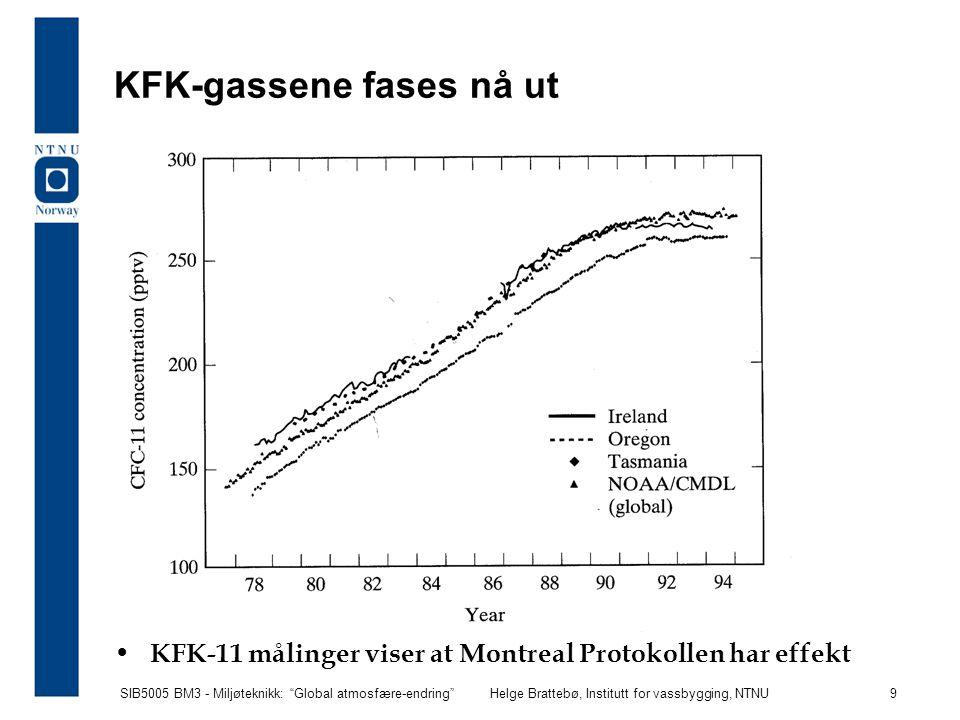 """SIB5005 BM3 - Miljøteknikk: """"Global atmosfære-endring""""Helge Brattebø, Institutt for vassbygging, NTNU 9 KFK-gassene fases nå ut KFK-11 målinger viser"""