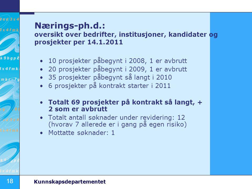 18 Kunnskapsdepartementet Nærings-ph.d.: oversikt over bedrifter, institusjoner, kandidater og prosjekter per 14.1.2011 10 prosjekter påbegynt i 2008,