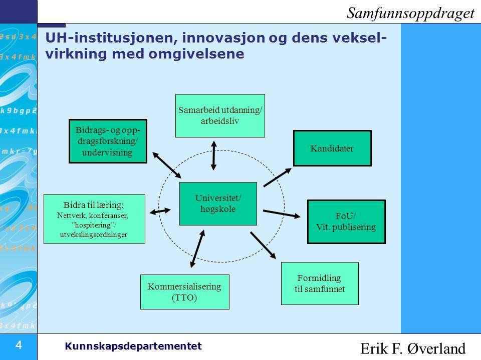 4 Kunnskapsdepartementet UH-institusjonen, innovasjon og dens veksel- virkning med omgivelsene Universitet/ høgskole Kandidater Formidling til samfunn