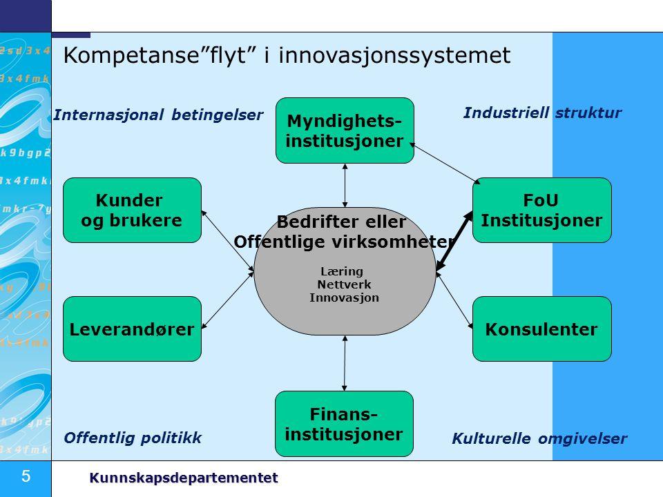 26 Kunnskapsdepartementet TAKK FOR OPPMERKSOMHETEN! Erik F. Øverland