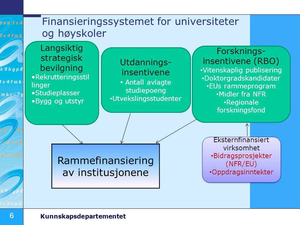 6 Kunnskapsdepartementet Finansieringssystemet for universiteter og høyskoler Langsiktig strategisk bevilgning Rekrutteringsstil linger Studieplasser