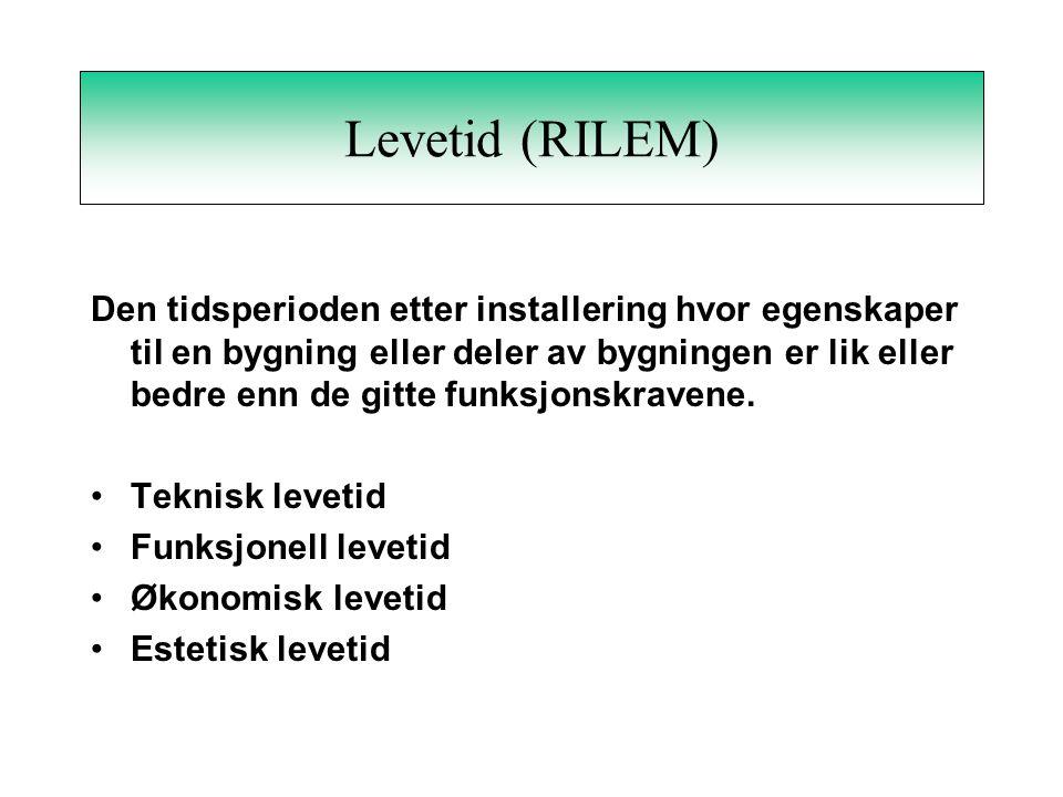 Levetid (RILEM) Den tidsperioden etter installering hvor egenskaper til en bygning eller deler av bygningen er lik eller bedre enn de gitte funksjonskravene.