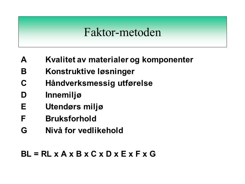 Faktor-metoden AKvalitet av materialer og komponenter BKonstruktive løsninger CHåndverksmessig utførelse DInnemiljø EUtendørs miljø FBruksforhold GNivå for vedlikehold BL = RL x A x B x C x D x E x F x G