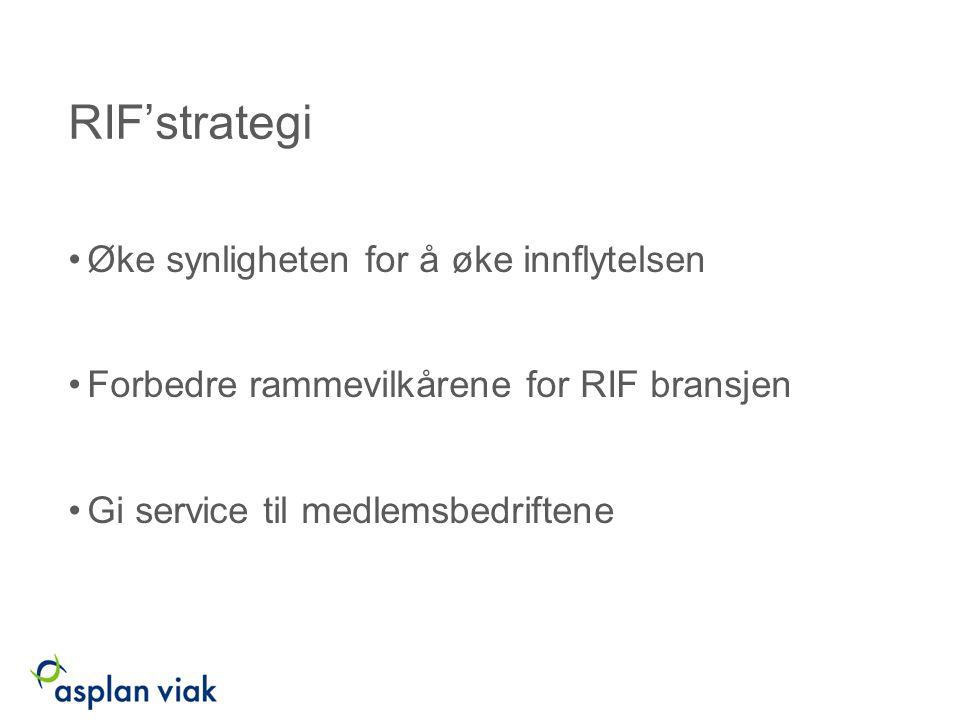 RIF'strategi Øke synligheten for å øke innflytelsen Forbedre rammevilkårene for RIF bransjen Gi service til medlemsbedriftene