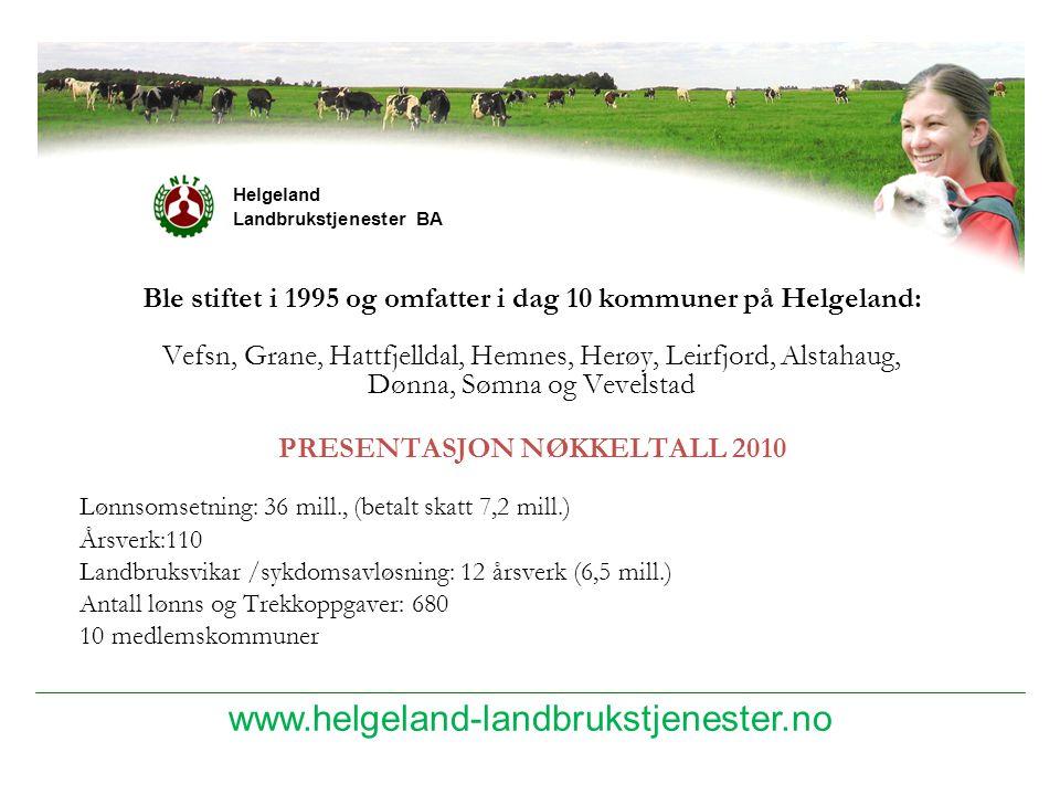 www.helgeland-landbrukstjenester.no Helgeland Landbrukstjenester BA Ble stiftet i 1995 og omfatter i dag 10 kommuner på Helgeland: Vefsn, Grane, Hattf