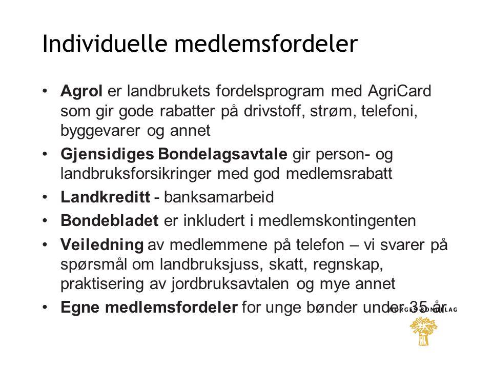 Individuelle medlemsfordeler Agrol er landbrukets fordelsprogram med AgriCard som gir gode rabatter på drivstoff, strøm, telefoni, byggevarer og annet Gjensidiges Bondelagsavtale gir person- og landbruksforsikringer med god medlemsrabatt Landkreditt - banksamarbeid Bondebladet er inkludert i medlemskontingenten Veiledning av medlemmene på telefon – vi svarer på spørsmål om landbruksjuss, skatt, regnskap, praktisering av jordbruksavtalen og mye annet Egne medlemsfordeler for unge bønder under 35 år