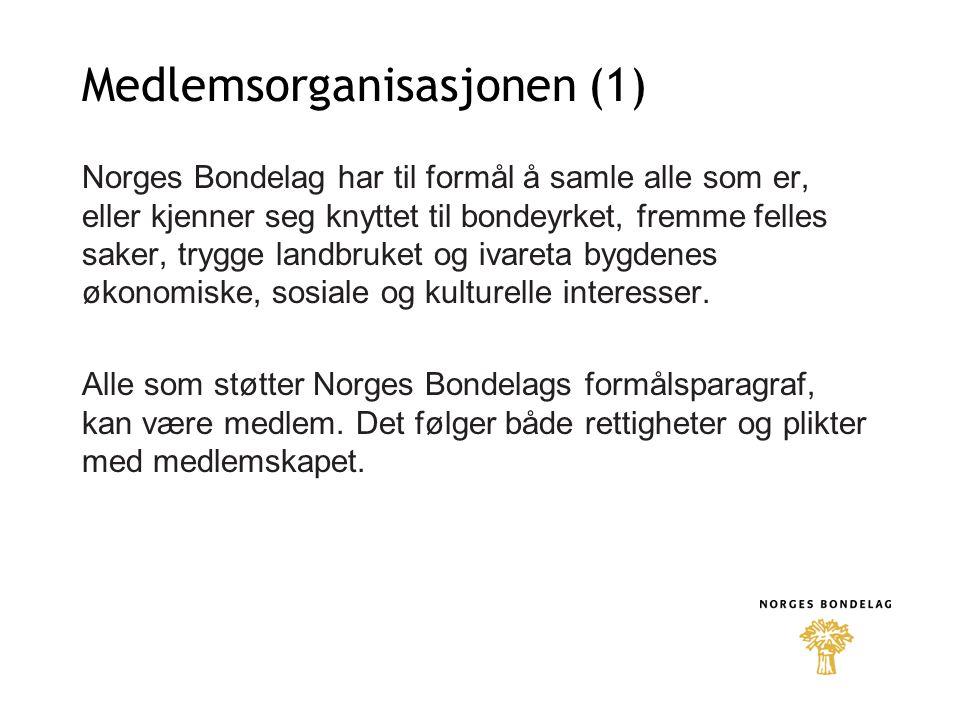 Medlemsorganisasjonen (1) Norges Bondelag har til formål å samle alle som er, eller kjenner seg knyttet til bondeyrket, fremme felles saker, trygge landbruket og ivareta bygdenes økonomiske, sosiale og kulturelle interesser.
