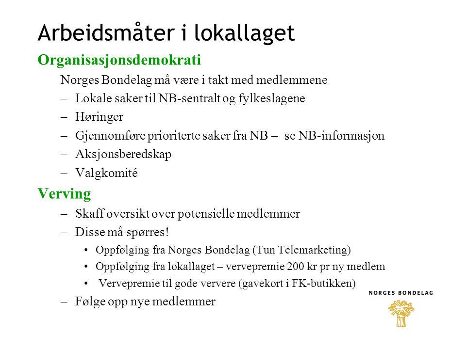 Arbeidsmåter i lokallaget Organisasjonsdemokrati Norges Bondelag må være i takt med medlemmene –Lokale saker til NB-sentralt og fylkeslagene –Høringer