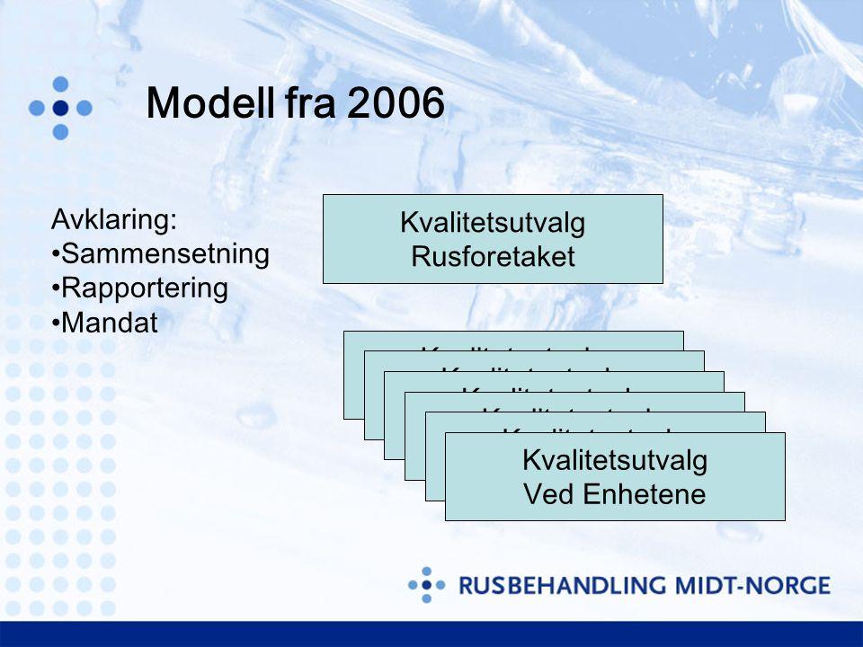 Modell fra 2006 Kvalitetsutvalg Rusforetaket Kvalitetsutvalg Ved Enhetene Kvalitetsutvalg Ved Enhetene Kvalitetsutvalg Ved Enhetene Kvalitetsutvalg Ve