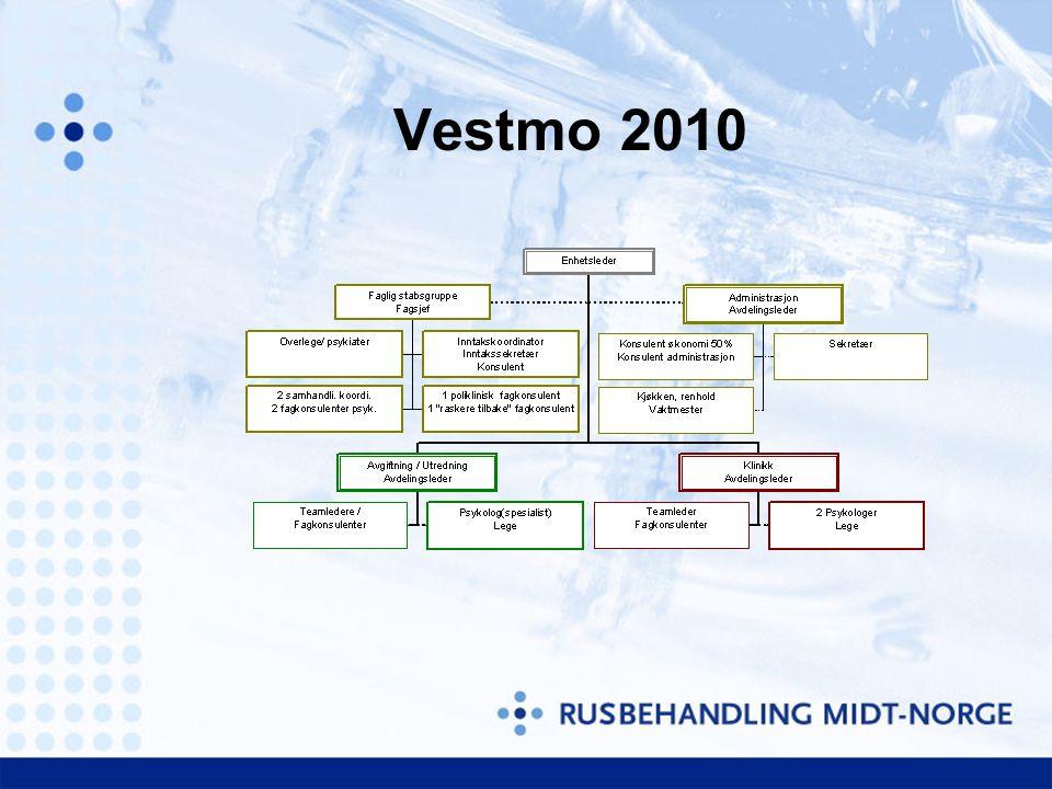 Vestmo 2010