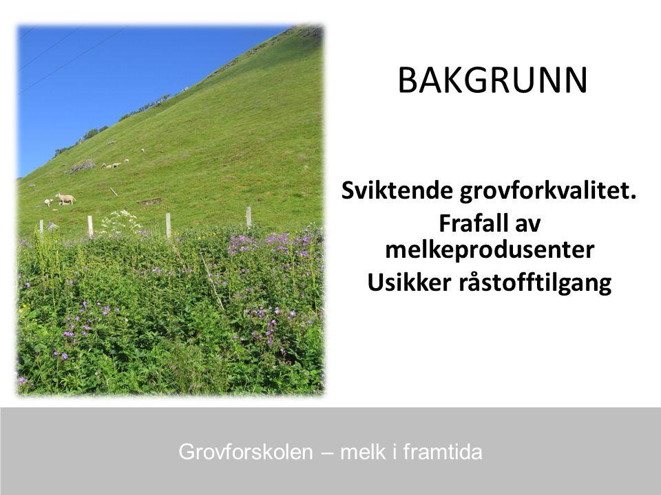 BUDSJETT Grovforskolen – melk i framtida Aktivitet201020112012 Lønn og pers.kost.