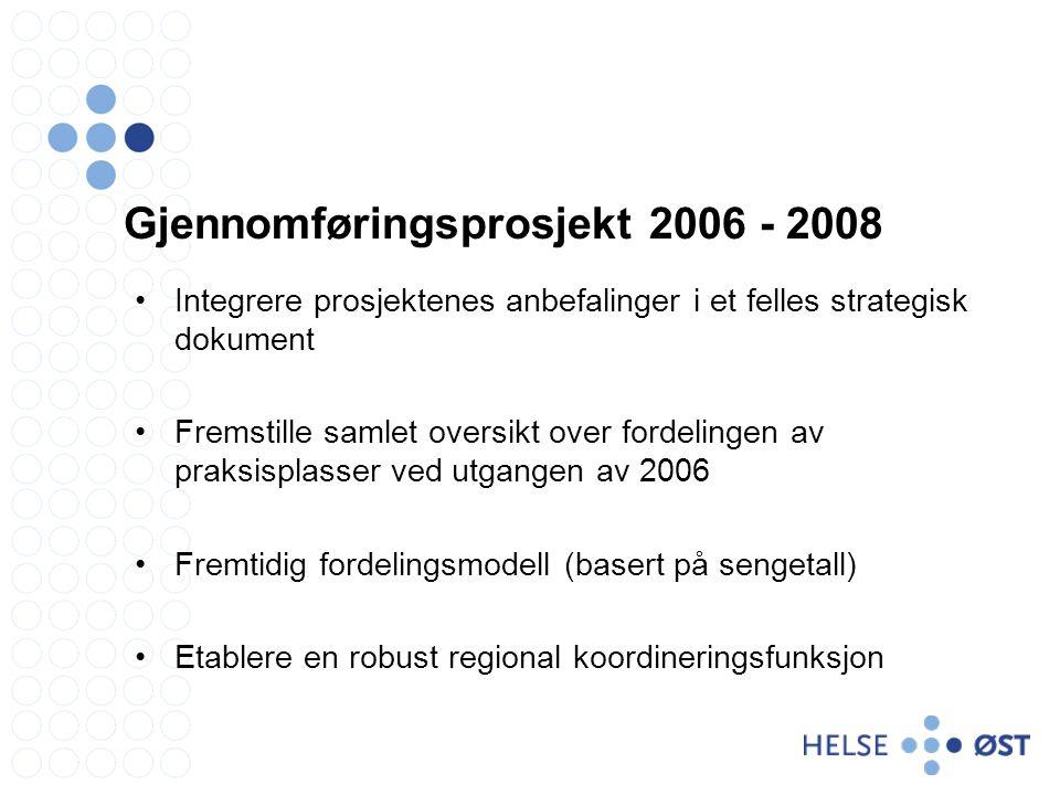 Gjennomføringsprosjekt 2006 - 2008 Integrere prosjektenes anbefalinger i et felles strategisk dokument Fremstille samlet oversikt over fordelingen av praksisplasser ved utgangen av 2006 Fremtidig fordelingsmodell (basert på sengetall) Etablere en robust regional koordineringsfunksjon