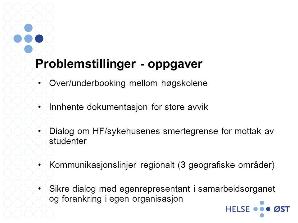 Problemstillinger - oppgaver Over/underbooking mellom høgskolene Innhente dokumentasjon for store avvik Dialog om HF/sykehusenes smertegrense for mott