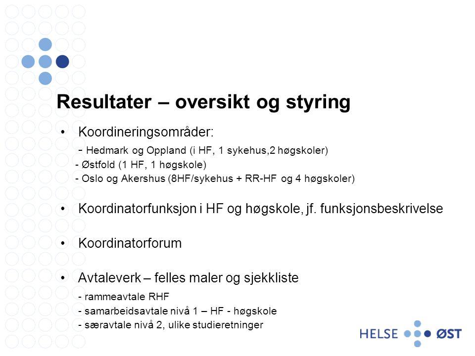 Resultater – oversikt og styring Koordineringsområder: - Hedmark og Oppland (i HF, 1 sykehus,2 høgskoler) - Østfold (1 HF, 1 høgskole) - Oslo og Akershus (8HF/sykehus + RR-HF og 4 høgskoler) Koordinatorfunksjon i HF og høgskole, jf.