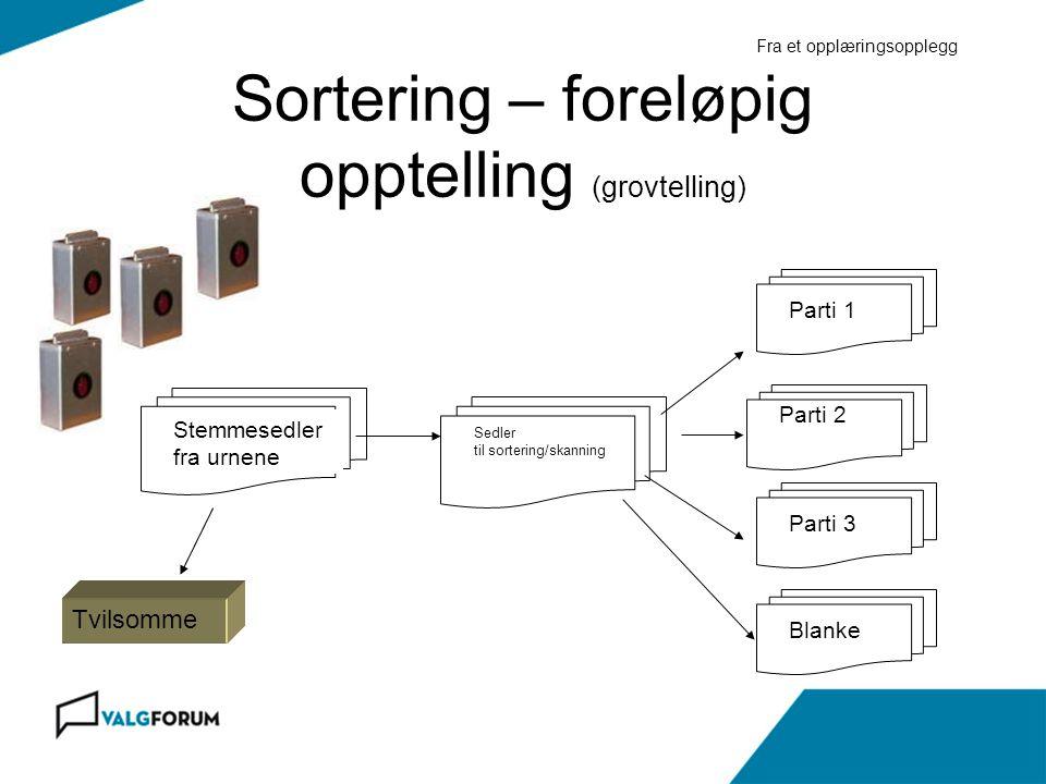 Sortering – foreløpig opptelling (grovtelling) Stemmesedler fra urnene Sedler til sortering/skanning Tvilsomme Parti 2 Parti 1 Parti 3 Blanke Fra et o