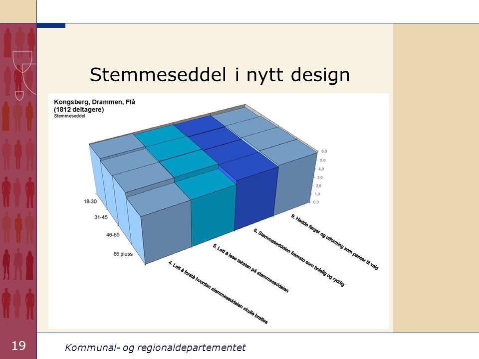 Kommunal- og regionaldepartementet 19 Stemmeseddel i nytt design