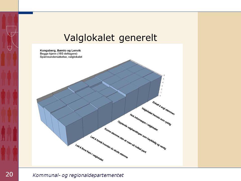 Kommunal- og regionaldepartementet 20 Valglokalet generelt