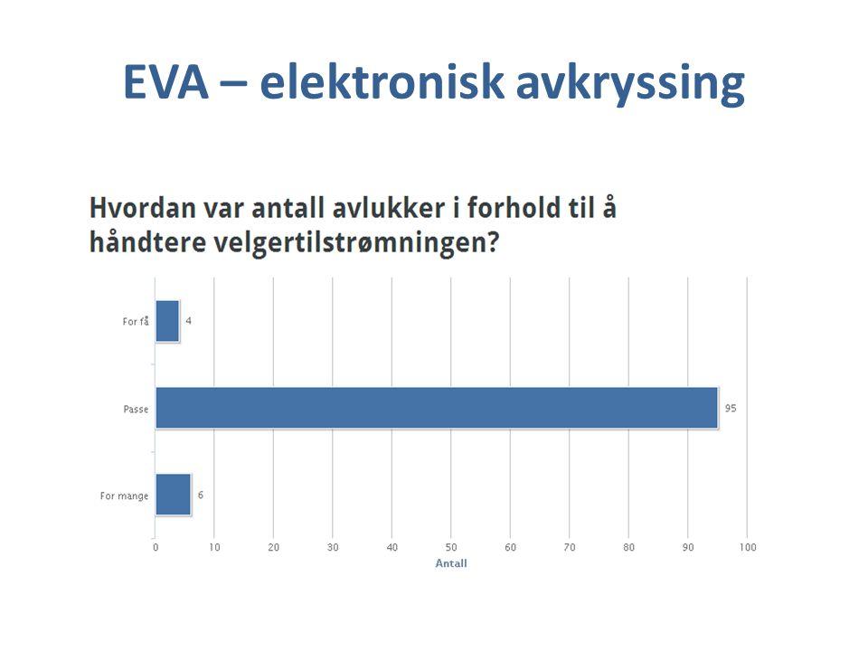 EVA – elektronisk avkryssing