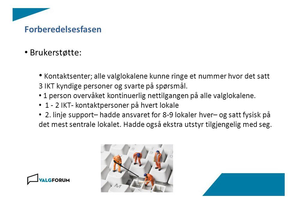 Forberedelsesfasen Brukerstøtte: Kontaktsenter; alle valglokalene kunne ringe et nummer hvor det satt 3 IKT kyndige personer og svarte på spørsmål.