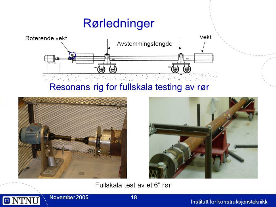 November 2005 Institutt for konstruksjonsteknikk 18 Rørledninger Resonans rig for fullskala testing av rør Fullskala test av et 6 rør Vekt Roterende vekt Avstemmingslengde